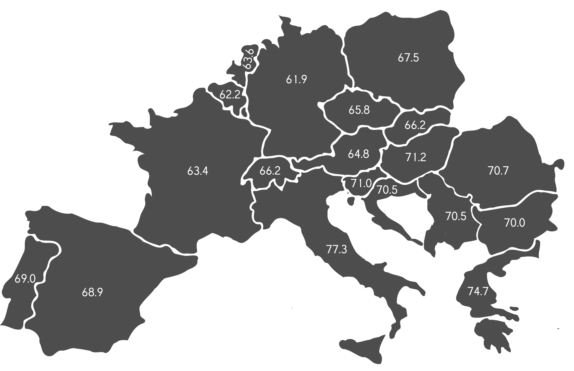 Energy prices across EU_v1